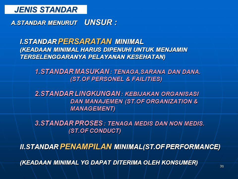 31 JENIS STANDAR A.STANDAR MENURUT UNSUR : I.STANDAR PERSARATAN MINIMAL (KEADAAN MINIMAL HARUS DIPENUHI UNTUK MENJAMIN TERSELENGGARANYA PELAYANAN KESE