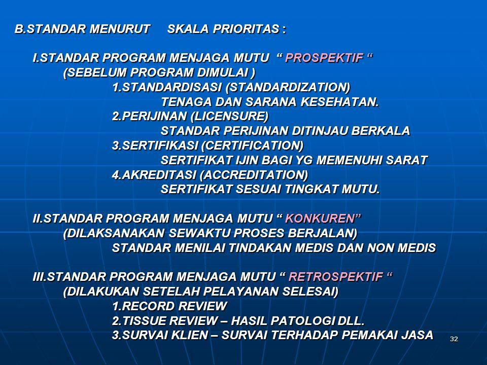 """32 B.STANDAR MENURUT SKALA PRIORITAS : I.STANDAR PROGRAM MENJAGA MUTU """" PROSPEKTIF """" (SEBELUM PROGRAM DIMULAI ) 1.STANDARDISASI (STANDARDIZATION) TENA"""