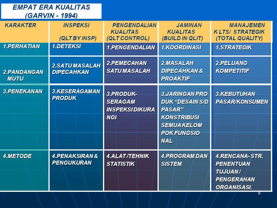 6 EMPAT ERA KUALITAS (GARVIN - 1994) 1.DETEKSI 2.SATU MASALAH DIPECAHKAN3.KESERAGAMANPRODUK 4.PENAKSIRAN & PENGUKURAN1.PENGENDALIAN2.PEMECAHAN SATU MA