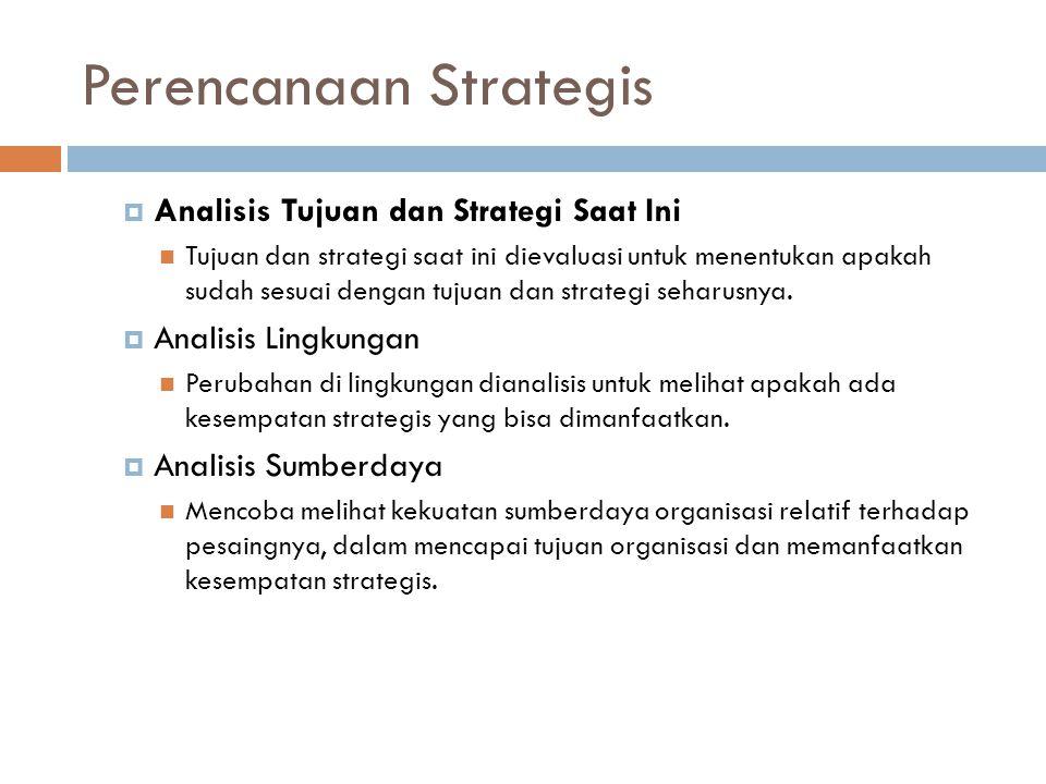 Perencanaan Strategis  Analisis Tujuan dan Strategi Saat Ini Tujuan dan strategi saat ini dievaluasi untuk menentukan apakah sudah sesuai dengan tujuan dan strategi seharusnya.