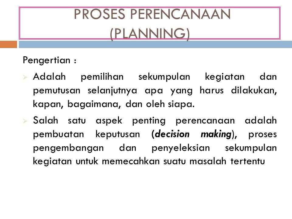 PROSES PERENCANAAN (PLANNING) Pengertian :  Adalah pemilihan sekumpulan kegiatan dan pemutusan selanjutnya apa yang harus dilakukan, kapan, bagaimana, dan oleh siapa.