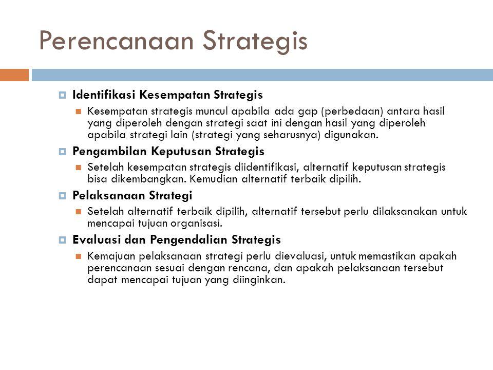 Perencanaan Strategis  Identifikasi Kesempatan Strategis Kesempatan strategis muncul apabila ada gap (perbedaan) antara hasil yang diperoleh dengan strategi saat ini dengan hasil yang diperoleh apabila strategi lain (strategi yang seharusnya) digunakan.