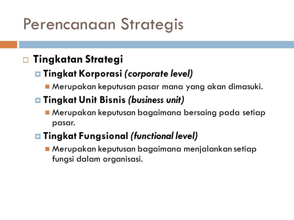 Perencanaan Strategis  Tingkatan Strategi  Tingkat Korporasi (corporate level) Merupakan keputusan pasar mana yang akan dimasuki.