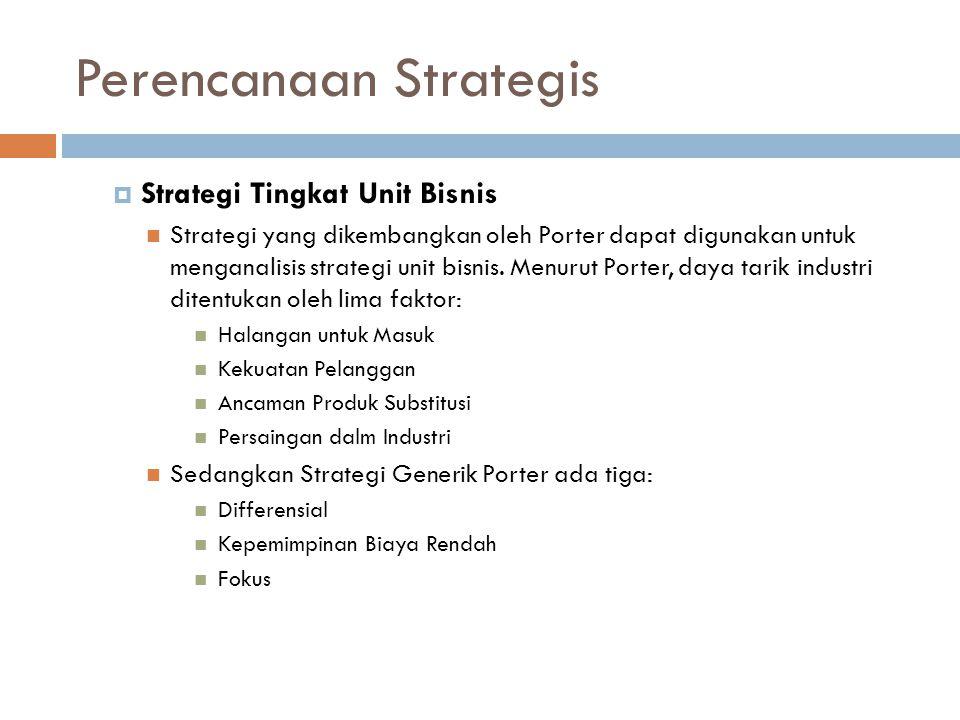 Perencanaan Strategis  Strategi Tingkat Unit Bisnis Strategi yang dikembangkan oleh Porter dapat digunakan untuk menganalisis strategi unit bisnis.