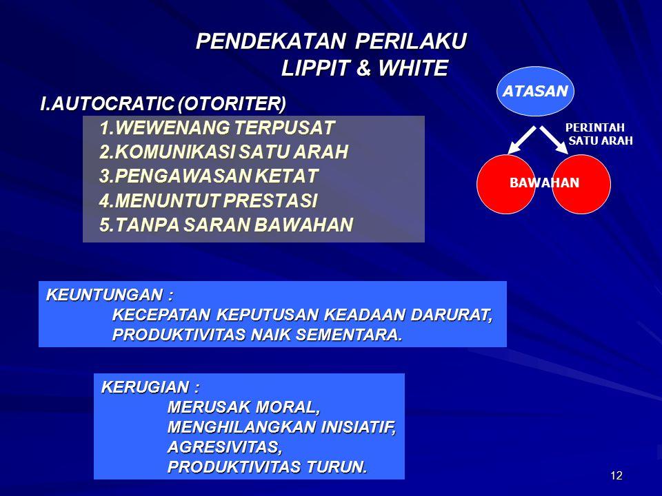 12 I.AUTOCRATIC (OTORITER) 1.WEWENANG TERPUSAT 2.KOMUNIKASI SATU ARAH 3.PENGAWASAN KETAT 4.MENUNTUT PRESTASI 5.TANPA SARAN BAWAHAN PENDEKATAN PERILAKU LIPPIT & WHITE ATASAN BAWAHAN PERINTAH SATU ARAH KEUNTUNGAN : KECEPATAN KEPUTUSAN KEADAAN DARURAT, PRODUKTIVITAS NAIK SEMENTARA.