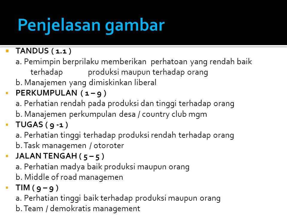  TANDUS ( 1.1 ) a.