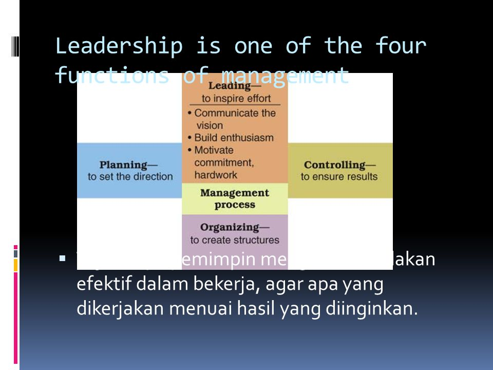 Leadership relies on use of position power and personal power.