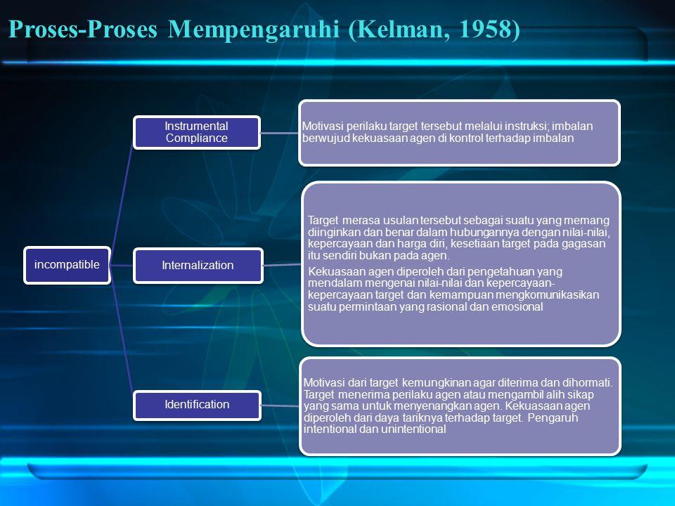 Proses-Proses Mempengaruhi (Kelman, 1958) incompatible Instrumental Compliance Motivasi perilaku target tersebut melalui instruksi; imbalan berwujud k