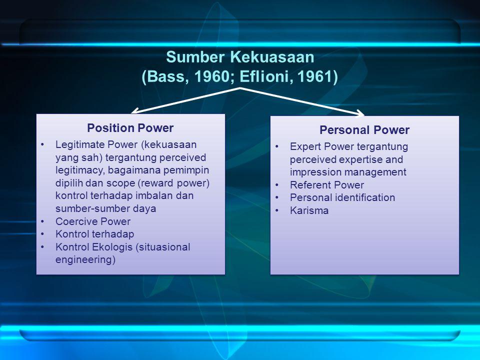 Sumber Kekuasaan (Bass, 1960; Eflioni, 1961) Position Power Legitimate Power (kekuasaan yang sah) tergantung perceived legitimacy, bagaimana pemimpin dipilih dan scope (reward power) kontrol terhadap imbalan dan sumber-sumber daya Coercive Power Kontrol terhadap Kontrol Ekologis (situasional engineering) Position Power Legitimate Power (kekuasaan yang sah) tergantung perceived legitimacy, bagaimana pemimpin dipilih dan scope (reward power) kontrol terhadap imbalan dan sumber-sumber daya Coercive Power Kontrol terhadap Kontrol Ekologis (situasional engineering) Personal Power Expert Power tergantung perceived expertise and impression management Referent Power Personal identification Karisma Personal Power Expert Power tergantung perceived expertise and impression management Referent Power Personal identification Karisma