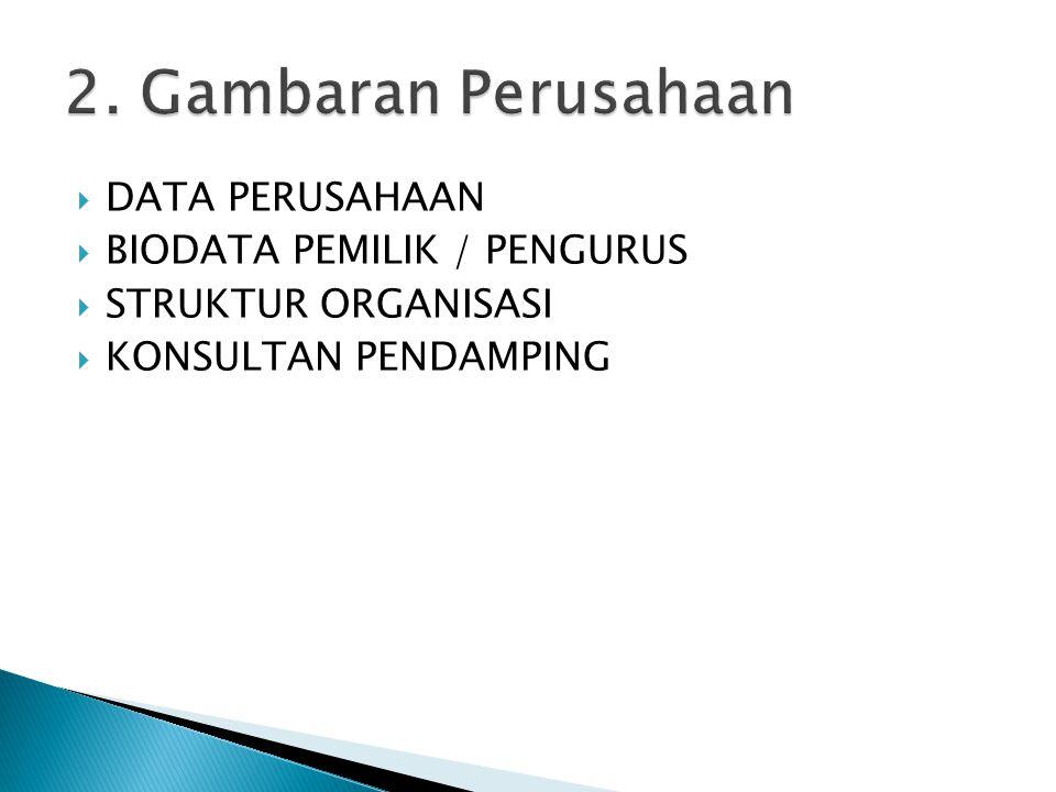  DATA PERUSAHAAN  BIODATA PEMILIK / PENGURUS  STRUKTUR ORGANISASI  KONSULTAN PENDAMPING