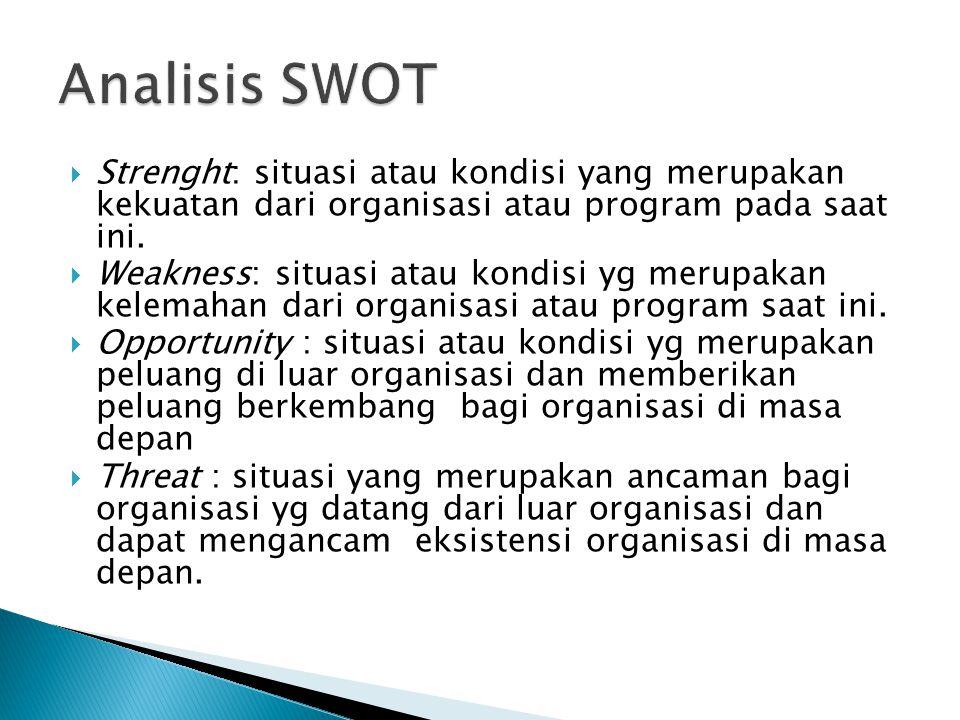  Strenght: situasi atau kondisi yang merupakan kekuatan dari organisasi atau program pada saat ini.  Weakness: situasi atau kondisi yg merupakan kel