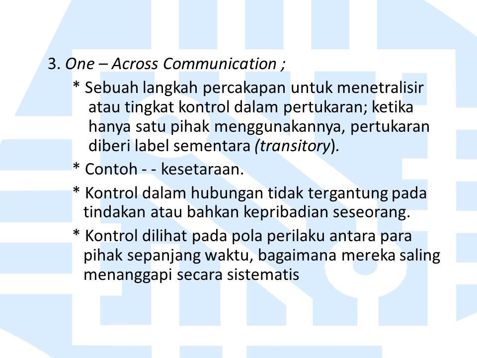 3. One – Across Communication ; * Sebuah langkah percakapan untuk menetralisir atau tingkat kontrol dalam pertukaran; ketika hanya satu pihak mengguna