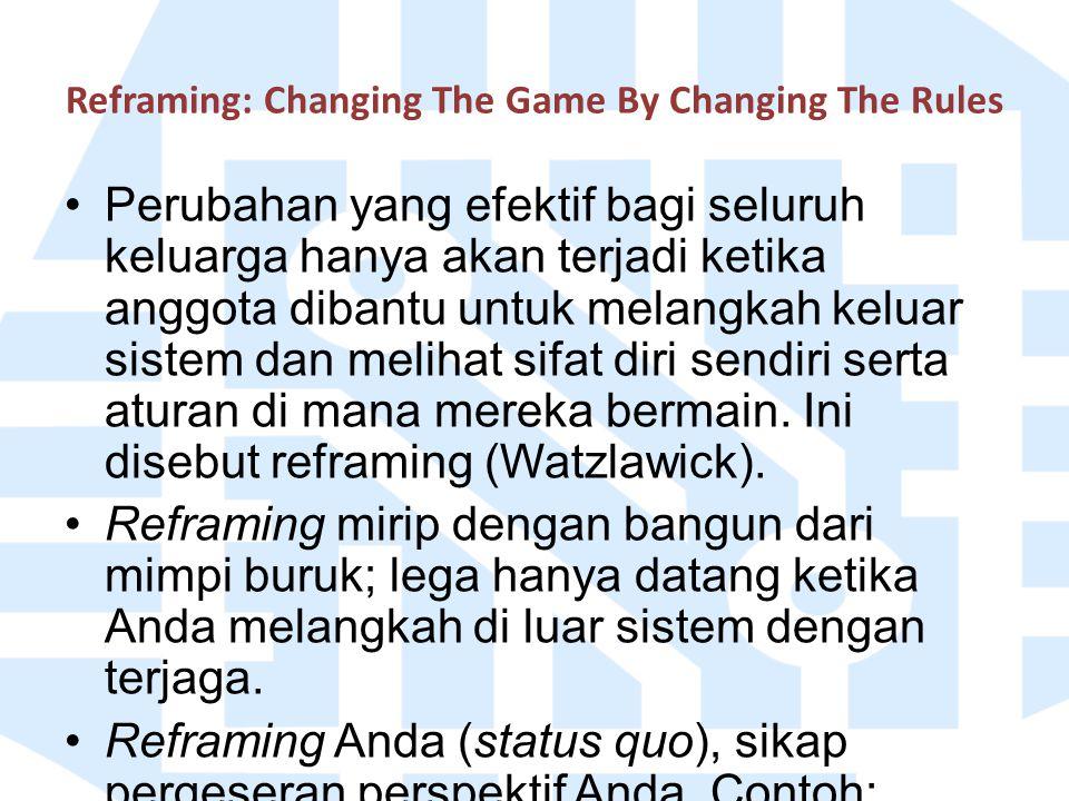Reframing: Changing The Game By Changing The Rules Perubahan yang efektif bagi seluruh keluarga hanya akan terjadi ketika anggota dibantu untuk melang
