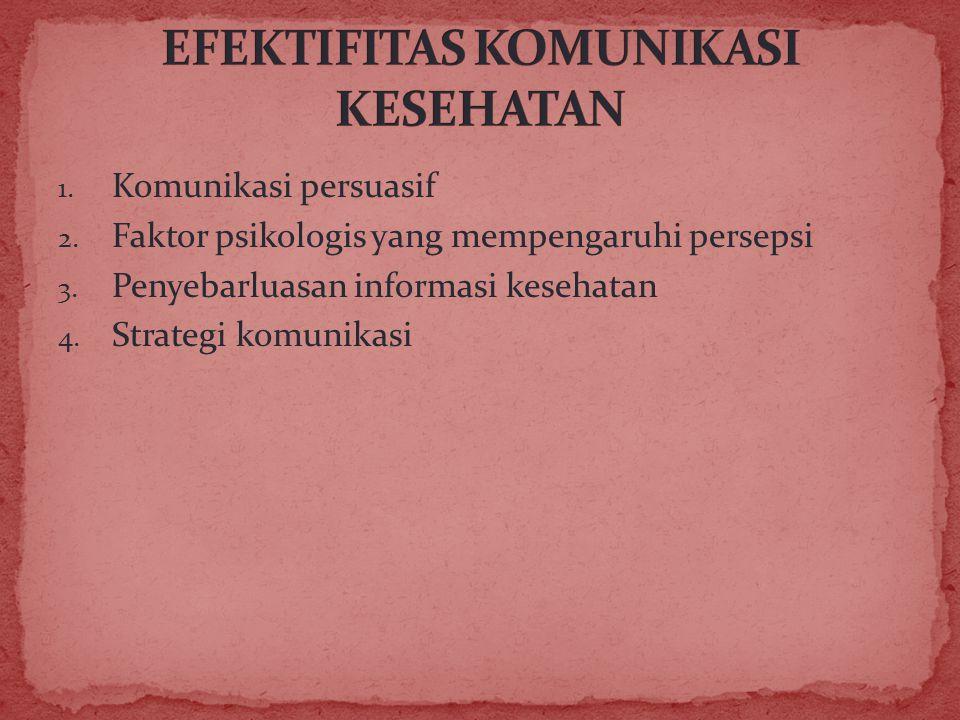 1. Komunikasi persuasif 2. Faktor psikologis yang mempengaruhi persepsi 3. Penyebarluasan informasi kesehatan 4. Strategi komunikasi