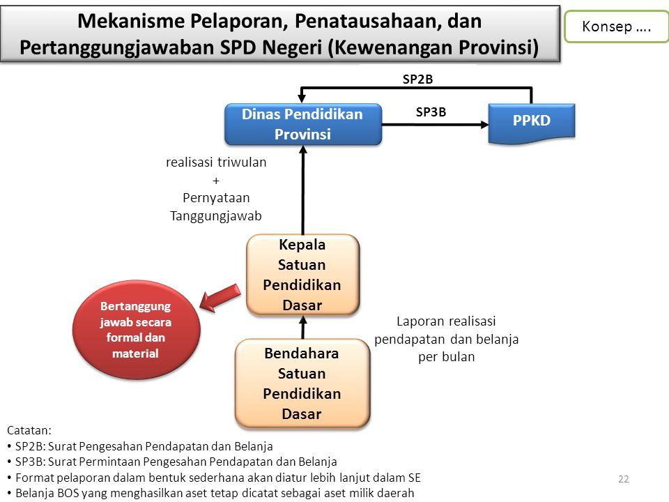 Mekanisme Pelaporan, Penatausahaan, dan Pertanggungjawaban SPD Negeri (Kewenangan Provinsi) Dinas Pendidikan Provinsi PPKD Bertanggung jawab secara fo