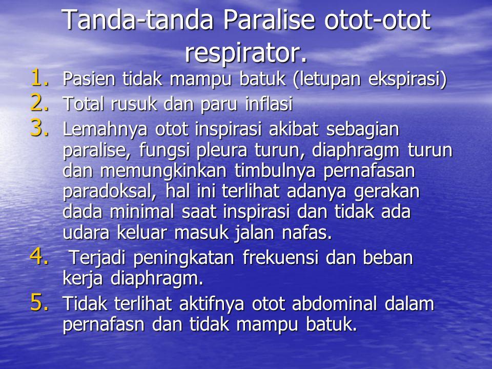 Tanda-tanda Paralise otot-otot respirator. 1. Pasien tidak mampu batuk (letupan ekspirasi) 2. Total rusuk dan paru inflasi 3. Lemahnya otot inspirasi