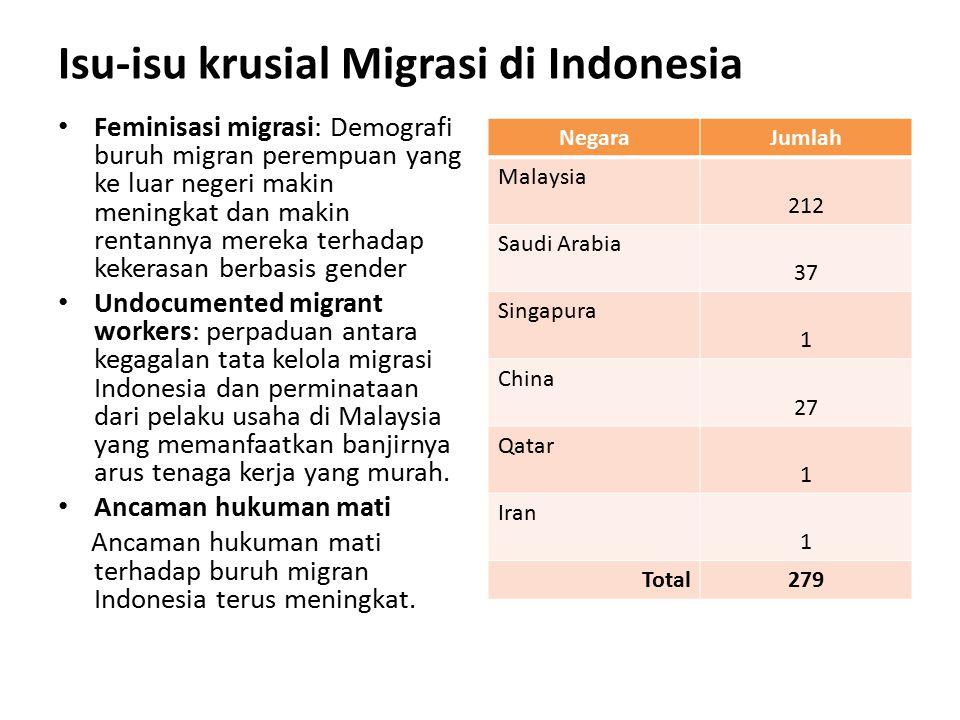 Isu-isu krusial Migrasi di Indonesia Feminisasi migrasi: Demografi buruh migran perempuan yang ke luar negeri makin meningkat dan makin rentannya mere