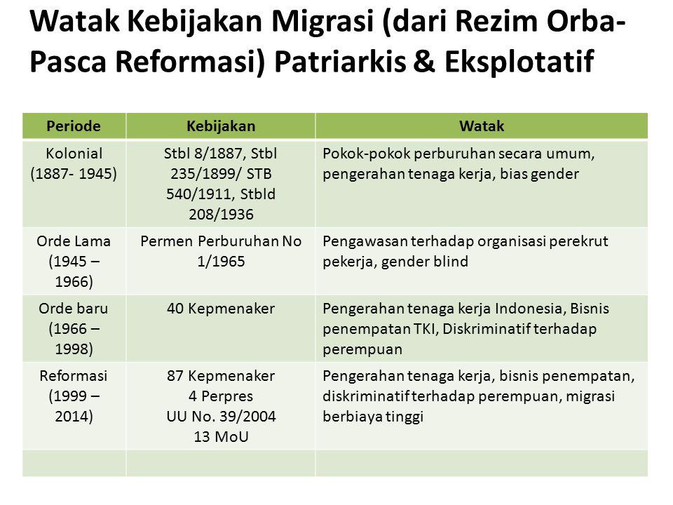 Gender Perspektif dalam UU No.39/2004 ~ Konvensi Buruh Migran UU No.