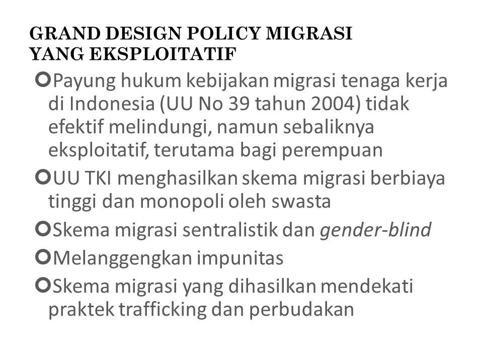 GRAND DESIGN POLICY MIGRASI YANG EKSPLOITATIF Payung hukum kebijakan migrasi tenaga kerja di Indonesia (UU No 39 tahun 2004) tidak efektif melindungi,
