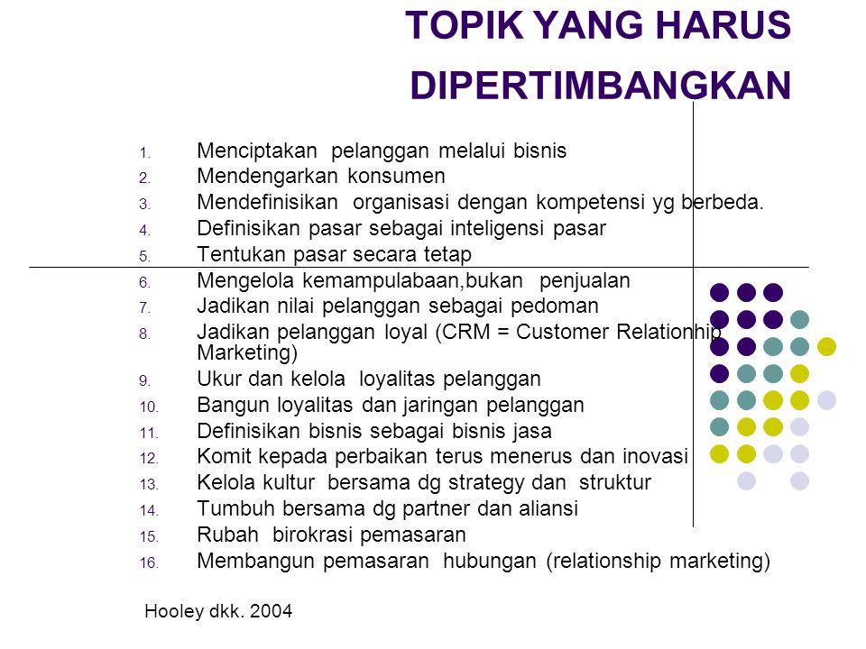 TOPIK YANG HARUS DIPERTIMBANGKAN 1.Menciptakan pelanggan melalui bisnis 2.