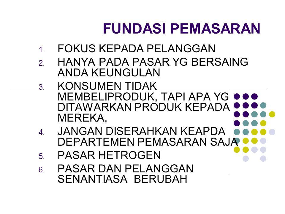 PEMASARAN MEMIMPIN STRATEGI MANAJEMEN 1.MENGINDENTIFIKASI PERSYARATAN KONSUMEN 2.