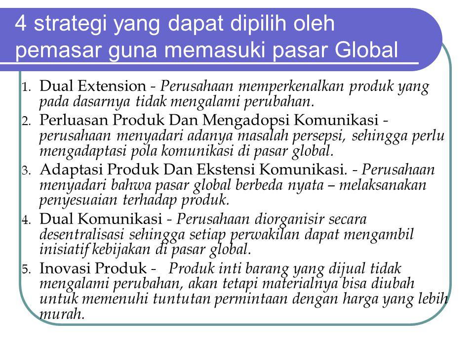 4 strategi yang dapat dipilih oleh pemasar guna memasuki pasar Global 1. Dual Extension - Perusahaan memperkenalkan produk yang pada dasarnya tidak me