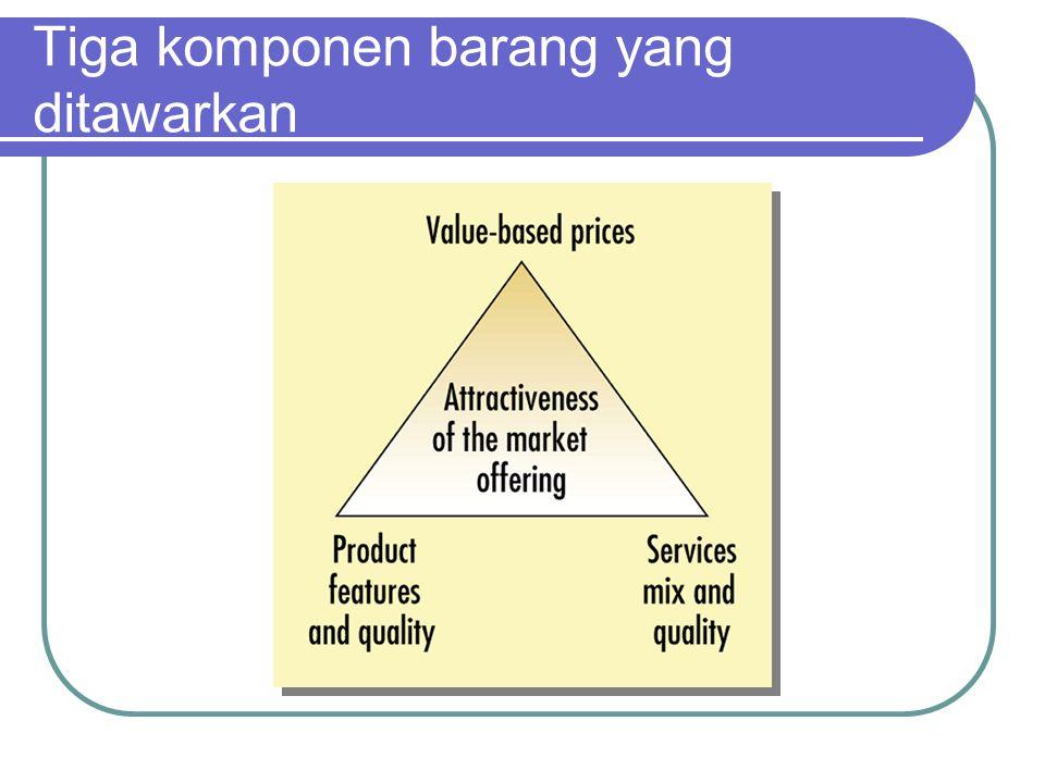 Pemberian merek: Co-branding : Merek bersama, fitur untuk dua atau lebih perusahaan terhadap merek tertentu.