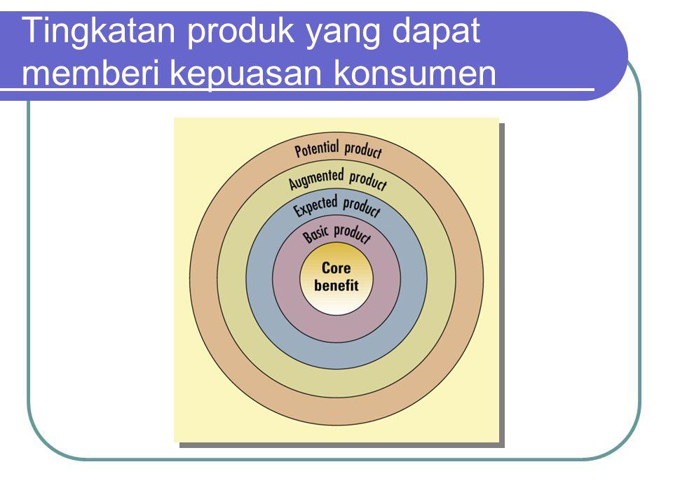 Tingkatan produk yang dapat memberi kepuasan konsumen