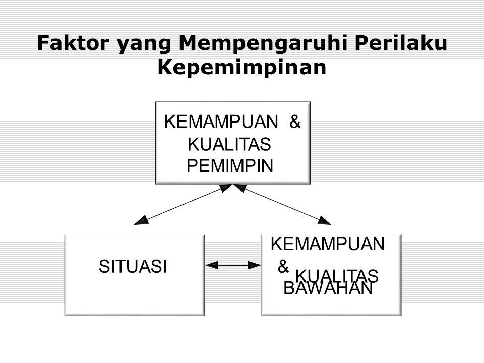 Faktor yang Mempengaruhi Perilaku Kepemimpinan KEMAMPUAN& KUALITAS PEMIMPIN SITUASI KEMAMPUAN & KUALITAS BAWAHAN