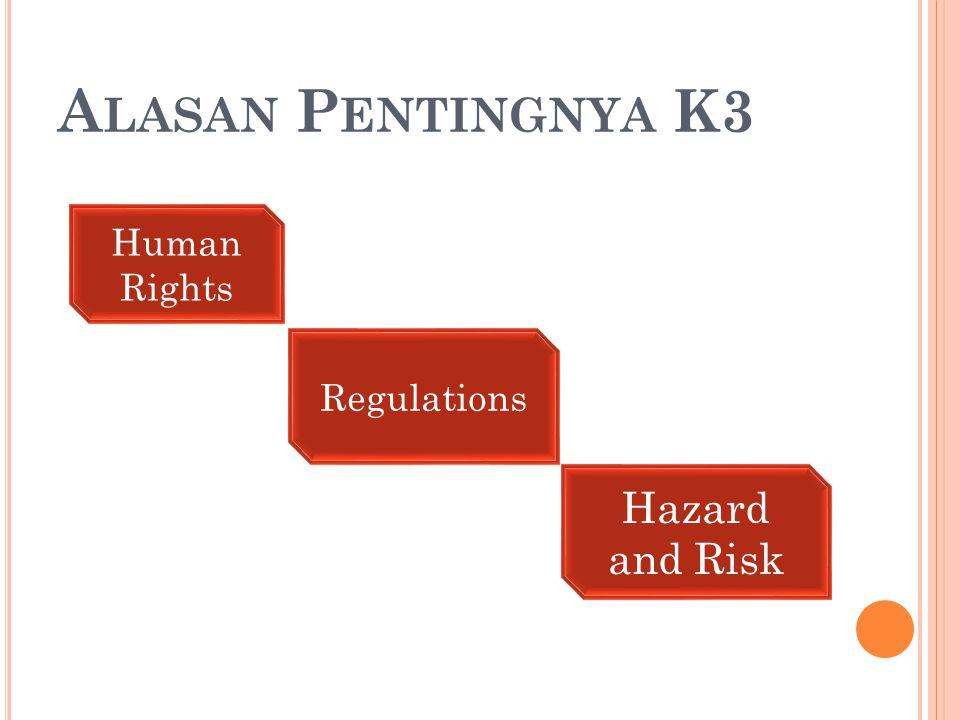 A LASAN P ENTINGNYA K3 Human Rights Regulations Hazard and Risk