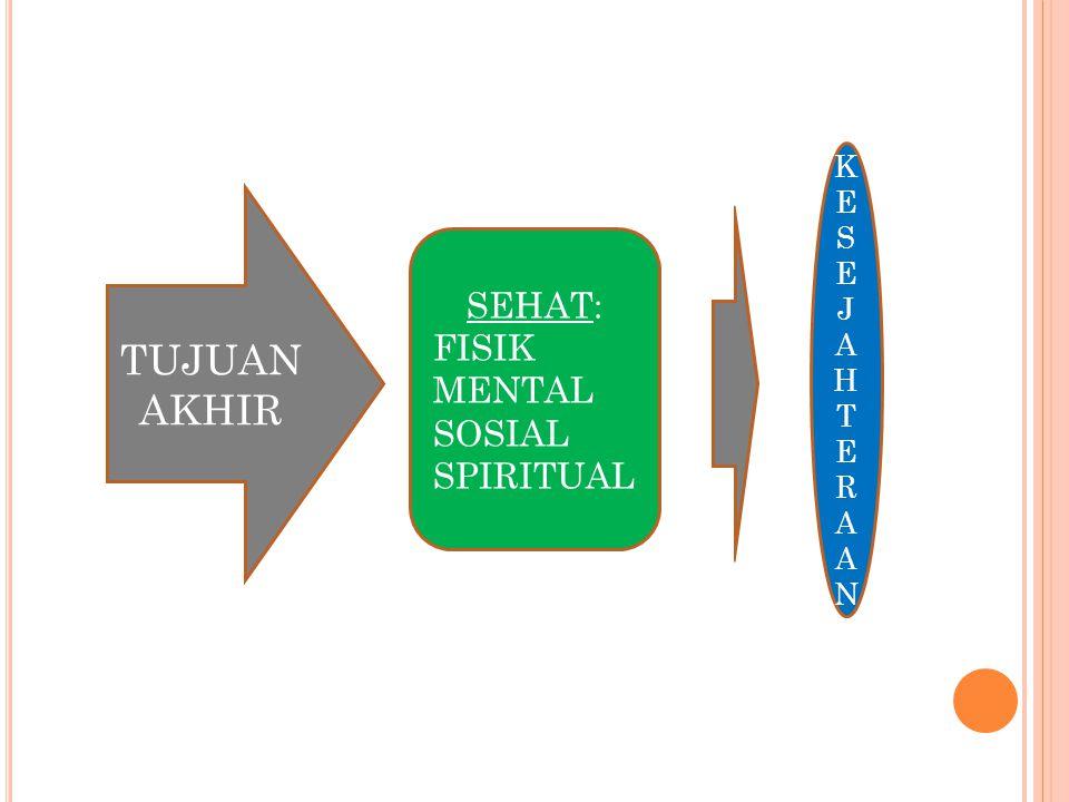 TUJUAN AKHIR SEHAT: FISIK MENTAL SOSIAL SPIRITUAL KESEJAHTERAANKESEJAHTERAAN