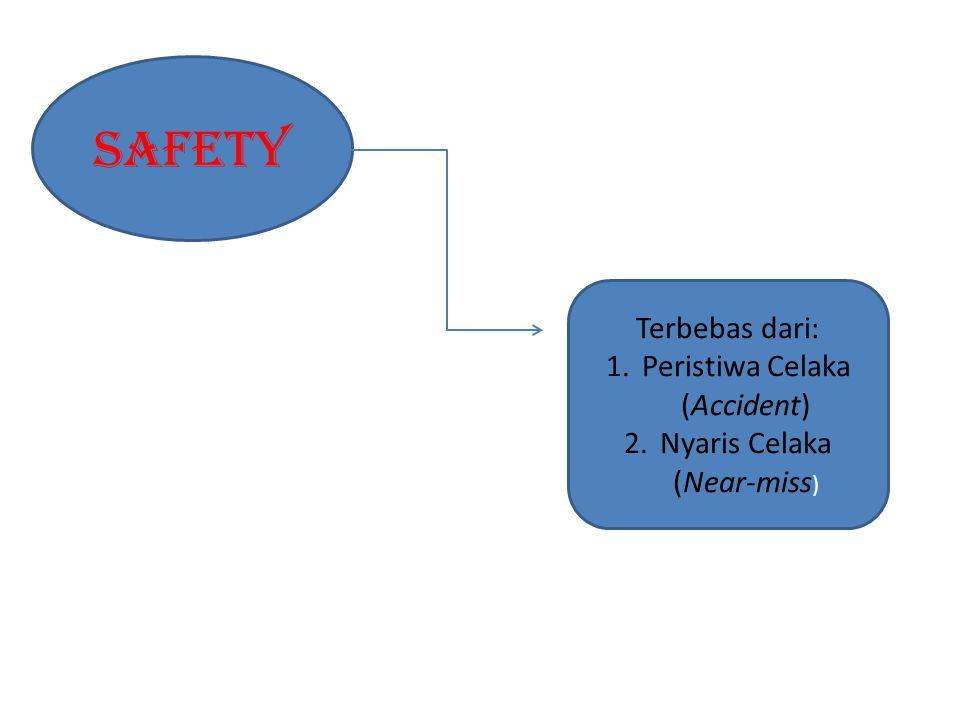 SAFETY Terbebas dari: 1.Peristiwa Celaka (Accident) 2.Nyaris Celaka (Near-miss )