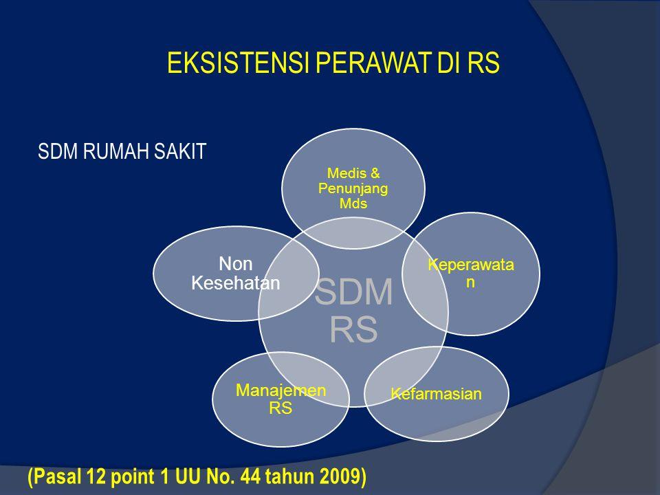 EKSISTENSI PERAWAT DI RS SDM RS Medis & Penunjang Mds Keperawata n Kefarmasian Manajemen RS Non Kesehatan (Pasal 12 point 1 UU No. 44 tahun 2009) SDM