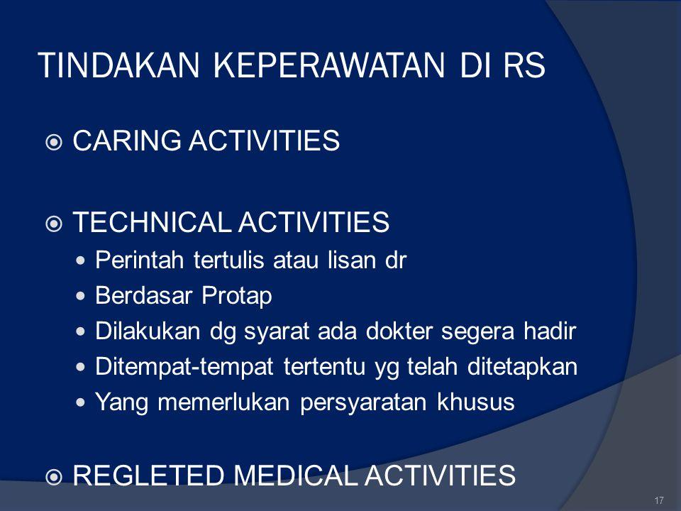 TINDAKAN KEPERAWATAN DI RS  CARING ACTIVITIES  TECHNICAL ACTIVITIES Perintah tertulis atau lisan dr Berdasar Protap Dilakukan dg syarat ada dokter s