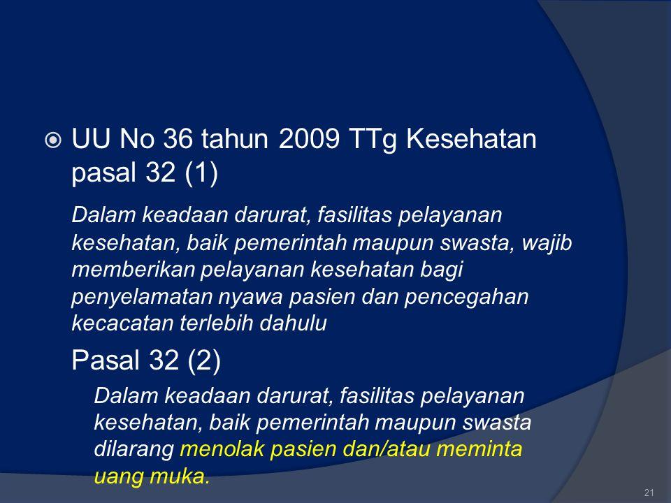  UU No 36 tahun 2009 TTg Kesehatan pasal 32 (1) Dalam keadaan darurat, fasilitas pelayanan kesehatan, baik pemerintah maupun swasta, wajib memberikan
