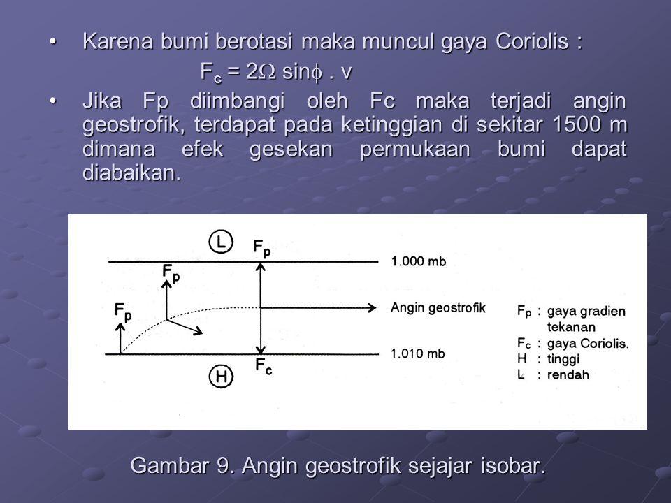 Karena bumi berotasi maka muncul gaya Coriolis :Karena bumi berotasi maka muncul gaya Coriolis : F c = 2  sin . v Jika Fp diimbangi oleh Fc maka ter