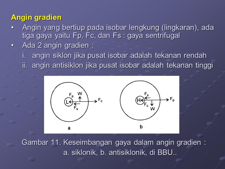 Angin gradien Angin yang bertiup pada isobar lengkung (lingkaran), ada tiga gaya yaitu Fp, Fc, dan Fs : gaya sentrifugalAngin yang bertiup pada isobar