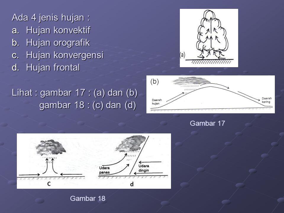 Ada 4 jenis hujan : a.Hujan konvektif b.Hujan orografik c.Hujan konvergensi d.Hujan frontal Lihat : gambar 17 : (a) dan (b) gambar 18 : (c) dan (d) ga