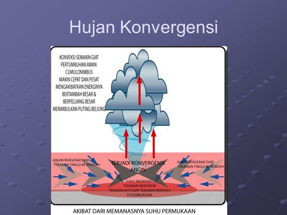 Hujan Konvergensi