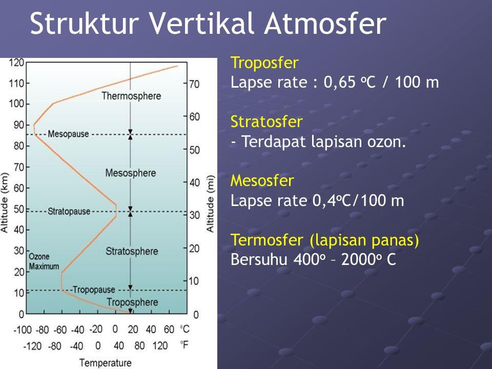 Troposfer Lapse rate : 0,65 o C / 100 m Stratosfer - Terdapat lapisan ozon. Mesosfer Lapse rate 0,4 o C/100 m Termosfer (lapisan panas) Bersuhu 400 o