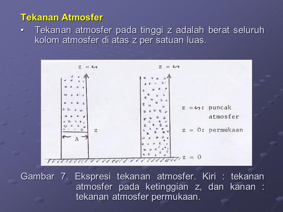 Tekanan Atmosfer Tekanan atmosfer pada tinggi z adalah berat seluruh kolom atmosfer di atas z per satuan luas.Tekanan atmosfer pada tinggi z adalah be