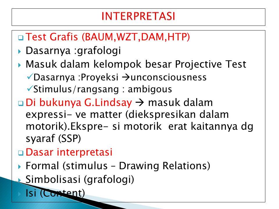  Test Grafis (BAUM,WZT,DAM,HTP)  Dasarnya :grafologi  Masuk dalam kelompok besar Projective Test Dasarnya :Proyeksi  unconsciousness Stimulus/rang
