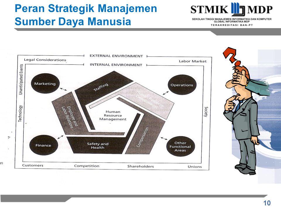 10 Peran Strategik Manajemen Sumber Daya Manusia