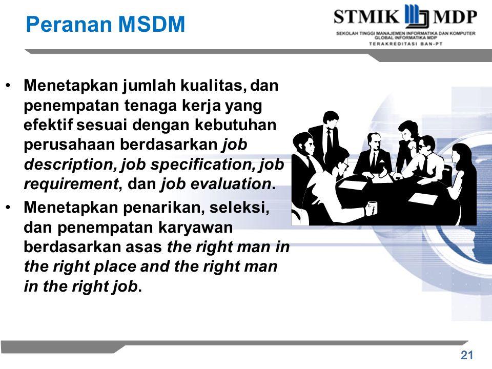 21 Peranan MSDM Menetapkan jumlah kualitas, dan penempatan tenaga kerja yang efektif sesuai dengan kebutuhan perusahaan berdasarkan job description, job specification, job requirement, dan job evaluation.