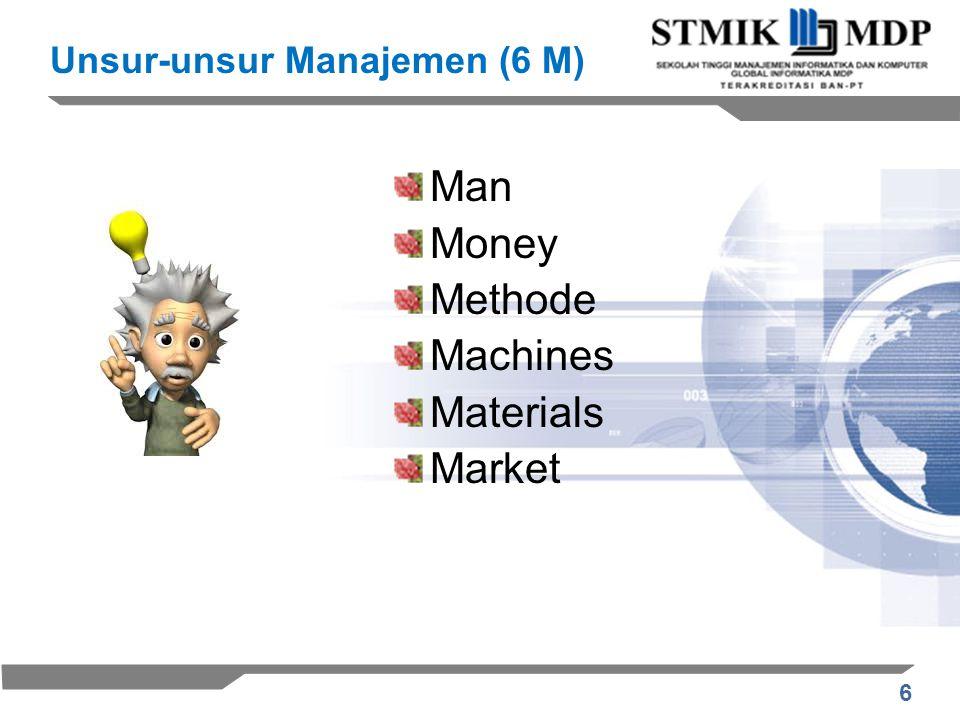 7 Konsep bidang-bidang Manajemen Manajemen Unsur-unsur 6 M Manajemen Pembelanjaan Manajemen Produksi Manajemen Biaya Manajemen Pemasaran Manajemen SDM Manajemen Perkantoran