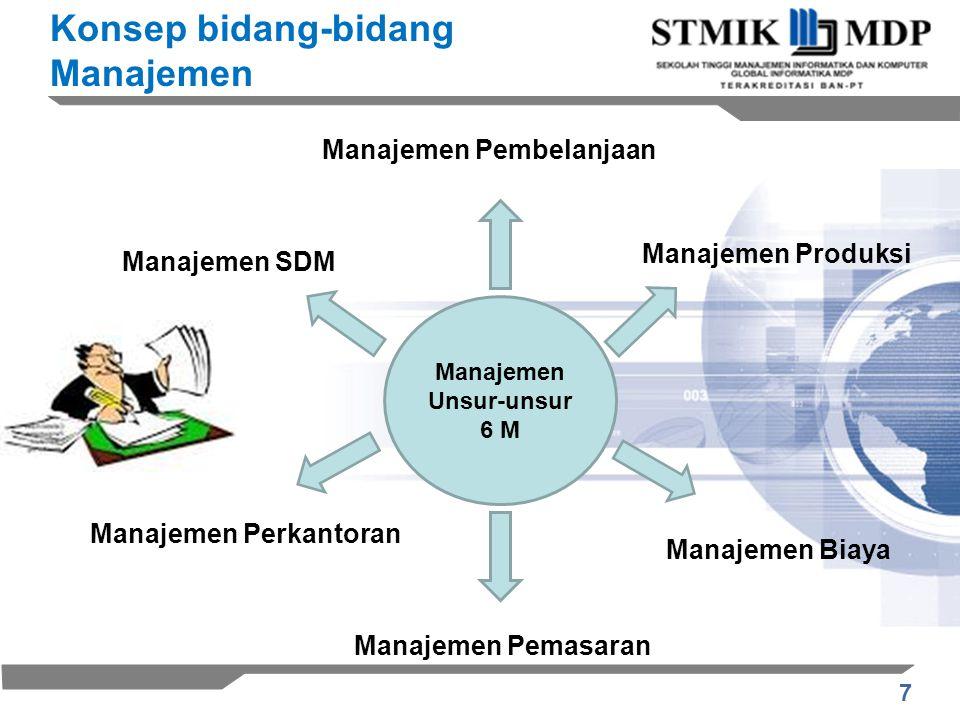 8 Pengertian Manajemen SDM Drs.Malayu Hasibuan MSDM adalah ilmu dan seni mengatur hubungan dan peranan tenaga kerja agar efektif dan efisien membantu terwujudnya tujuan perusahaan, karyawan, dan masyarakat.