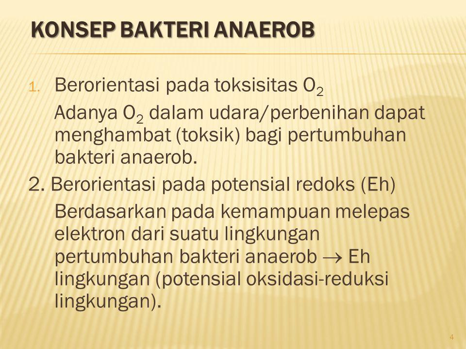 KONSEP BAKTERI ANAEROB 1. Berorientasi pada toksisitas O 2 Adanya O 2 dalam udara/perbenihan dapat menghambat (toksik) bagi pertumbuhan bakteri anaero