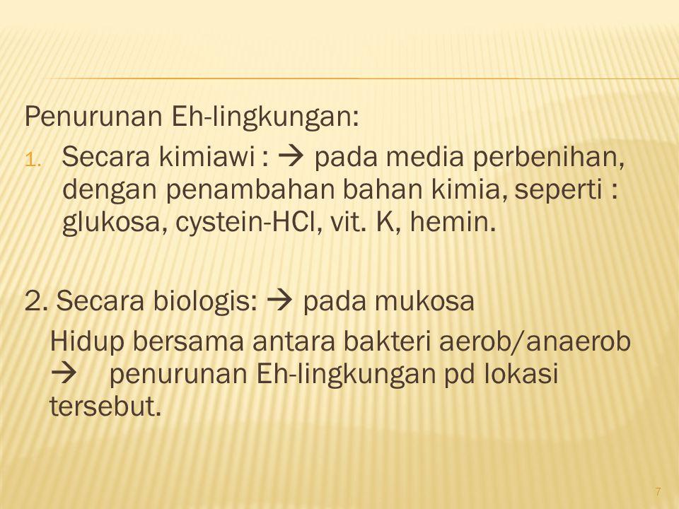 Penurunan Eh-lingkungan: 1. Secara kimiawi :  pada media perbenihan, dengan penambahan bahan kimia, seperti : glukosa, cystein-HCl, vit. K, hemin. 2.