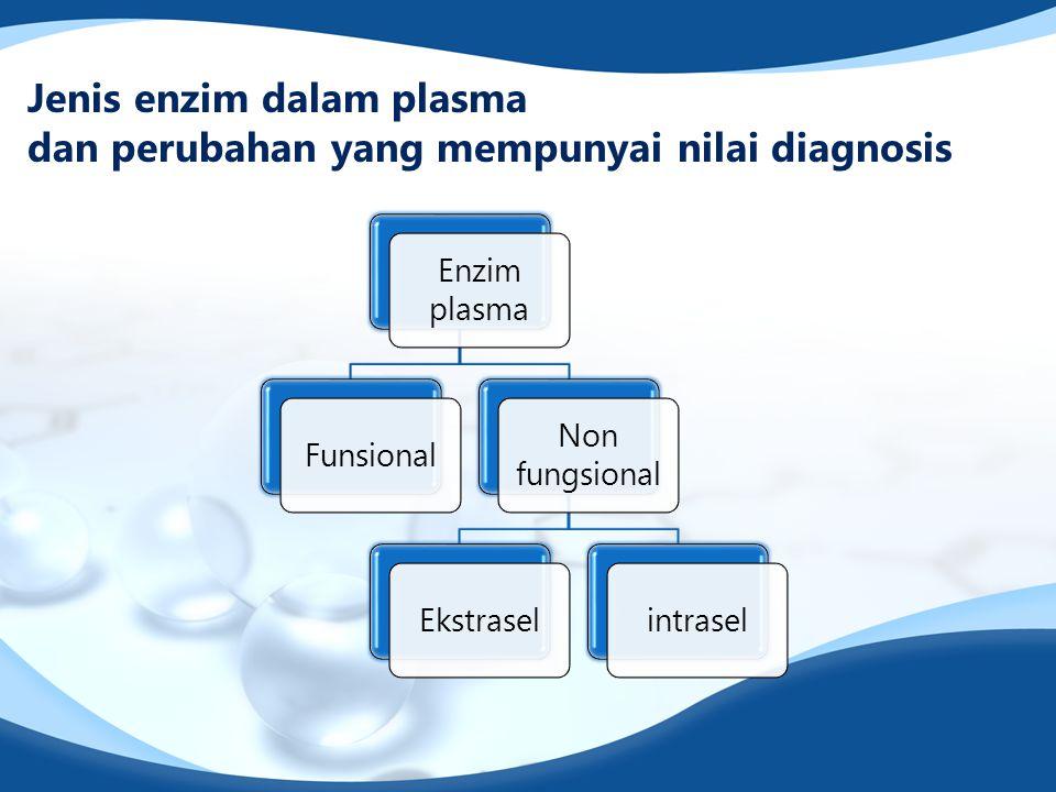 Jenis enzim dalam plasma dan perubahan yang mempunyai nilai diagnosis Enzim plasma Funsional Non fungsional Ekstraselintrasel