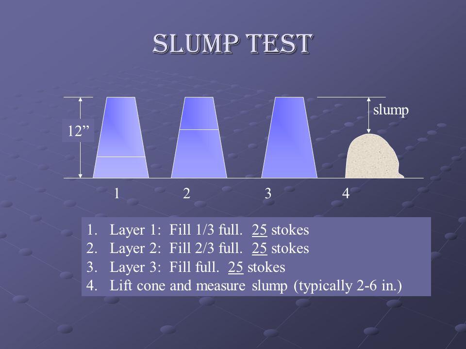 """SLUMP TEST 1 2 3 4 12"""" slump 1.Layer 1: Fill 1/3 full. 25 stokes 2.Layer 2: Fill 2/3 full. 25 stokes 3.Layer 3: Fill full. 25 stokes 4.Lift cone and m"""